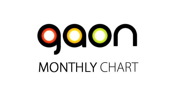 Альбомы EXO, Wanna One и TWICE берут новые рубежи чарта Gaon!