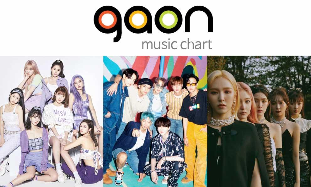 Gaon-best2020