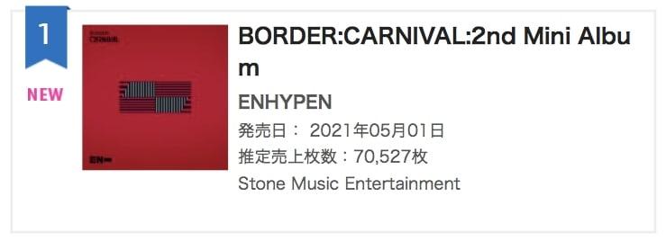 ENHYPEN-Oricon
